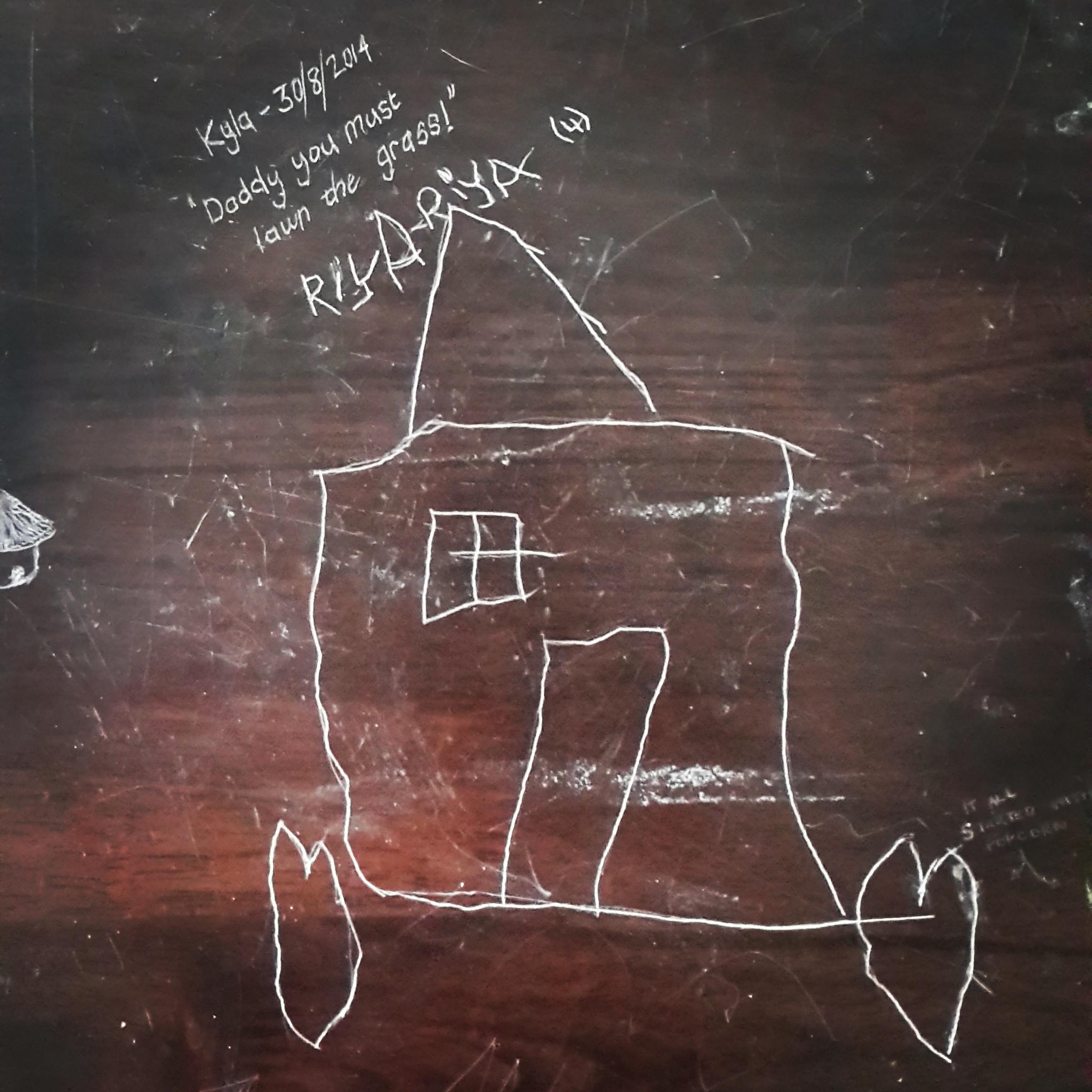Riya's House